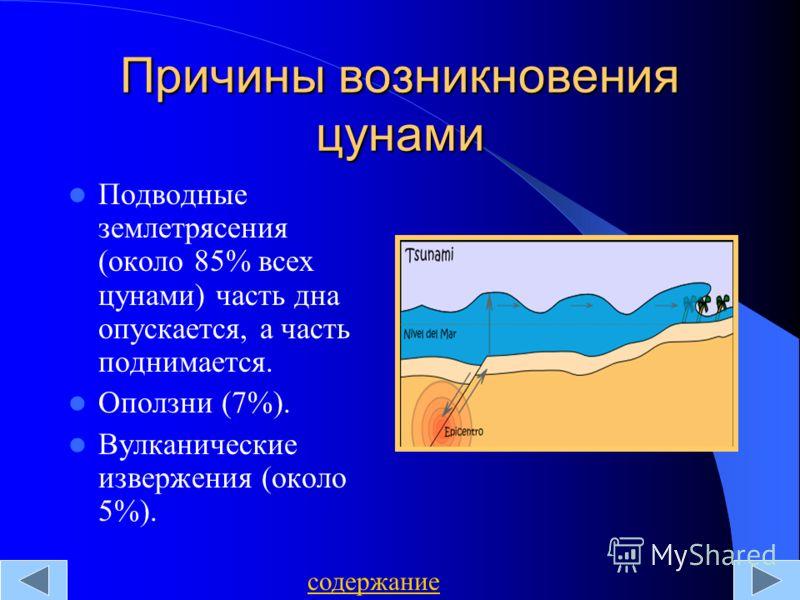 Причины возникновения цунами Подводные землетрясения (около 85% всех цунами) часть дна опускается, а часть поднимается. Оползни (7%). Вулканические извержения (около 5%). содержание