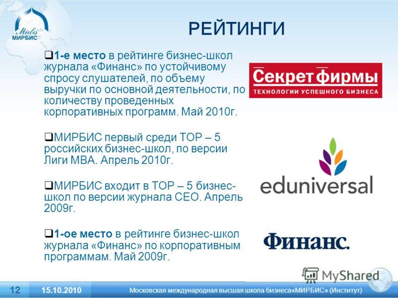 РЕЙТИНГИ 1-е место в рейтинге бизнес-школ журнала «Финанс» по устойчивому спросу слушателей, по объему выручки по основной деятельности, по количеству проведенных корпоративных программ. Май 2010г. МИРБИС первый среди ТОР – 5 российских бизнес-школ,
