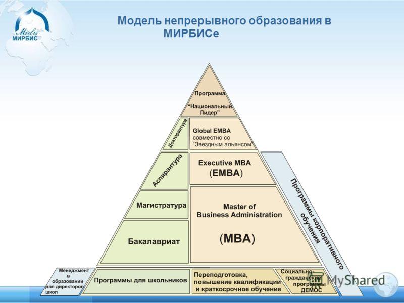 Модель непрерывного образования в МИРБИСе