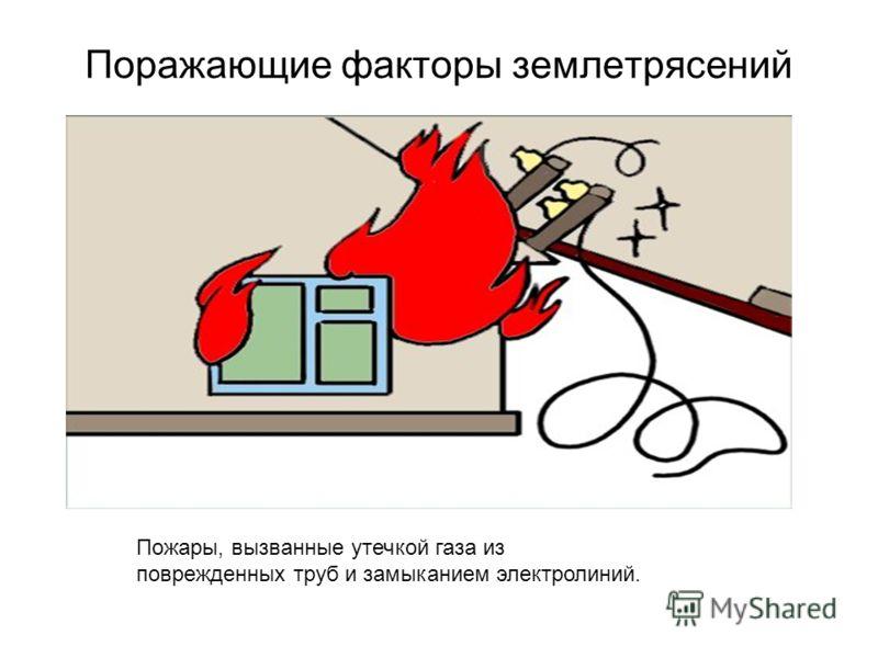 Поражающие факторы землетрясений Пожары, вызванные утечкой газа из поврежденных труб и замыканием электролиний.