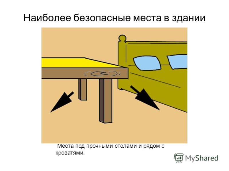 Наиболее безопасные места в здании Места под прочными столами и рядом с кроватями.