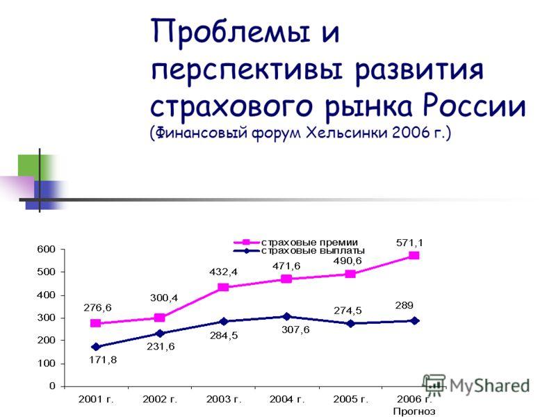 Проблемы и перспективы развития страхового рынка России (Финансовый форум Хельсинки 2006 г.)