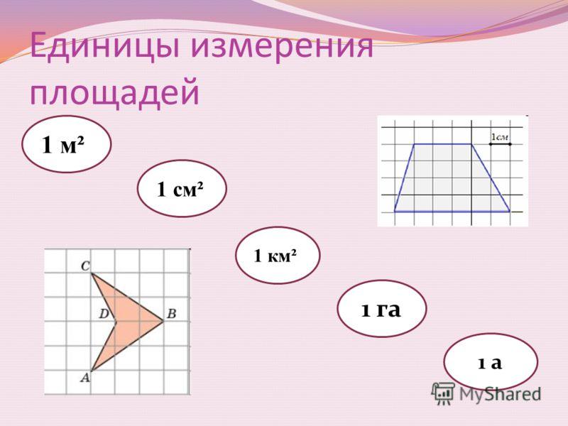 Площадь многоугольника - это величина той части плоскости, которую занимает многоугольник.