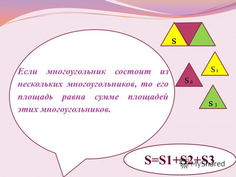 Равные многоугольники имеют равные площади. S1 S2