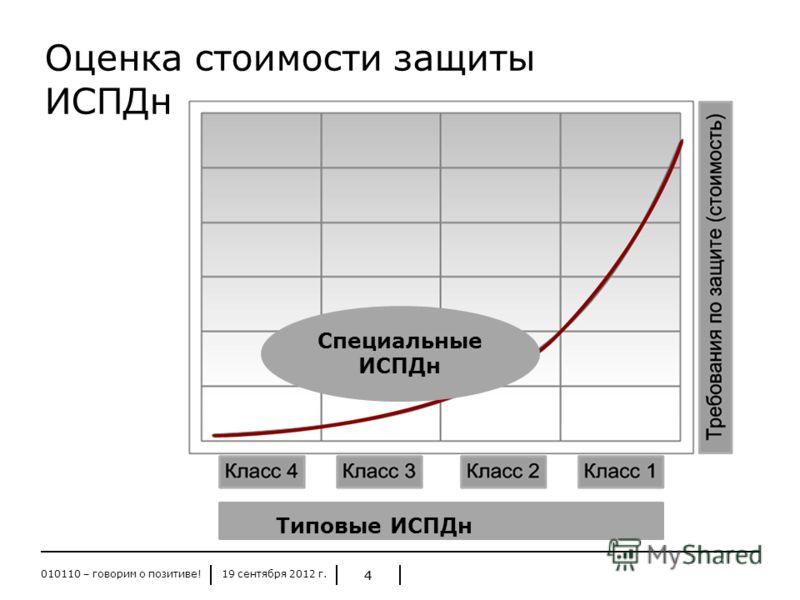 19 сентября 2012 г.010110 – говорим о позитиве! 4 Оценка стоимости защиты ИСПДн 4 Специальные ИСПДн Типовые ИСПДн