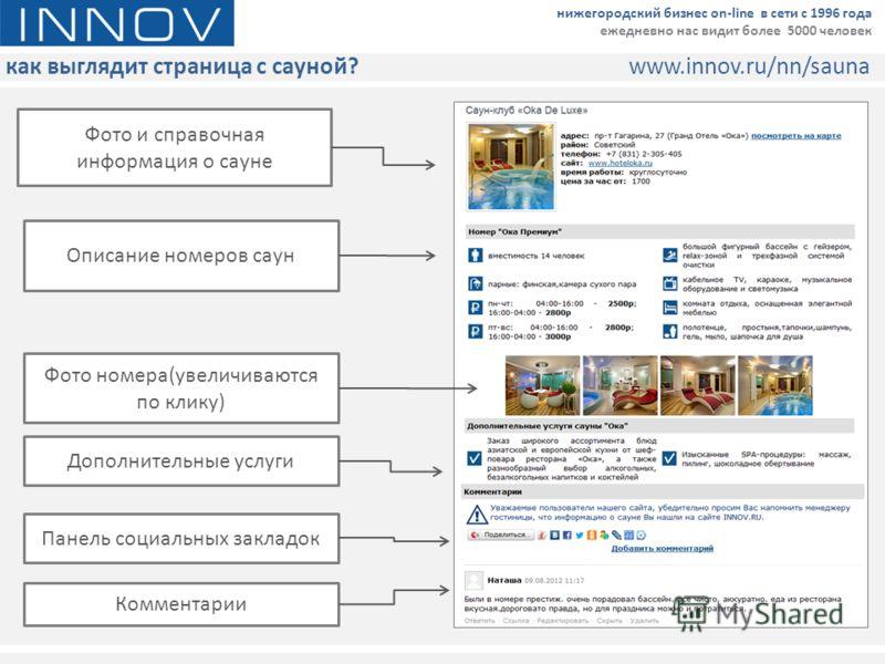 как выглядит страница с сауной? www.innov.ru/nn/sauna нижегородский бизнес on-line в сети с 1996 года ежедневно нас видит более 5000 человек Фото и справочная информация о сауне Описание номеров саун Фото номера(увеличиваются по клику) Дополнительные