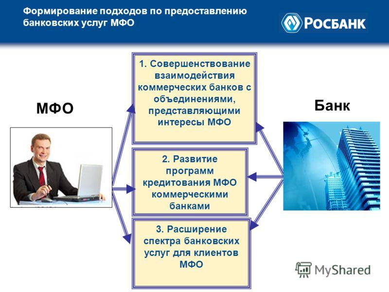 Формирование подходов по предоставлению банковских услуг МФО 1. Совершенствование взаимодействия коммерческих банков с объединениями, представляющими интересы МФО 3. Расширение спектра банковских услуг для клиентов МФО 2. Развитие программ кредитован
