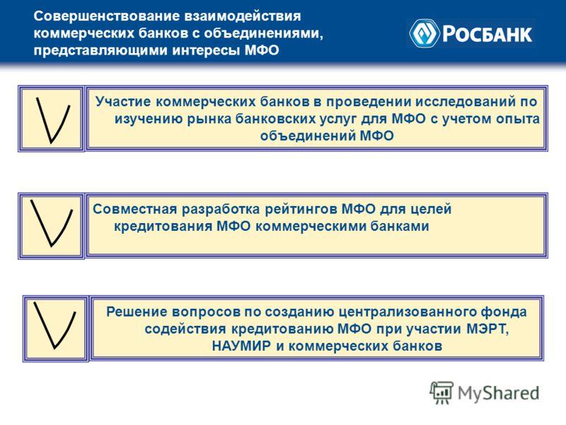 Совершенствование взаимодействия коммерческих банков с объединениями, представляющими интересы МФО Участие коммерческих банков в проведении исследований по изучению рынка банковских услуг для МФО с учетом опыта объединений МФО Совместная разработка р