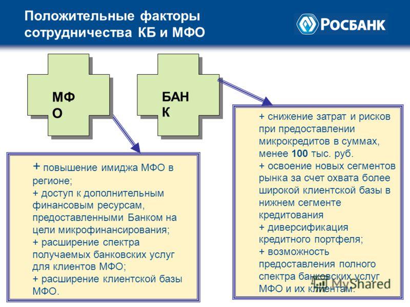 Положительные факторы сотрудничества КБ и МФО + повышение имиджа МФО в регионе; + доступ к дополнительным финансовым ресурсам, предоставленными Банком на цели микрофинансирования; + расширение спектра получаемых банковских услуг для клиентов МФО; + р