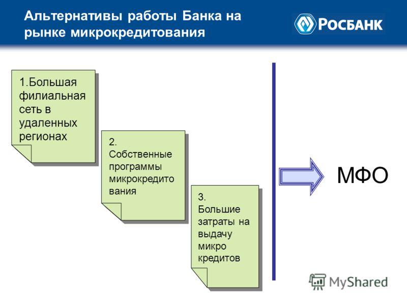 Альтернативы работы Банка на рынке микрокредитования 1.Большая филиальная сеть в удаленных регионах 2. Собственные программы микрокредито вания 3. Большие затраты на выдачу микро кредитов МФО