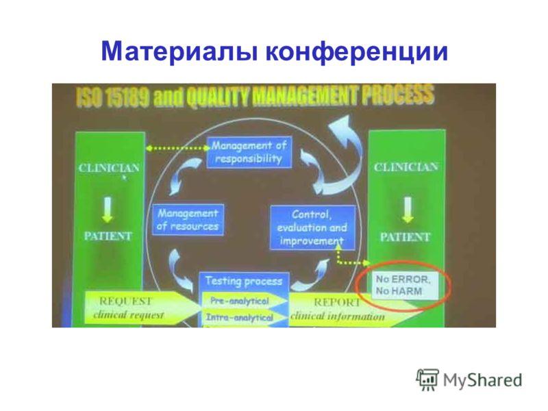 Материалы конференции
