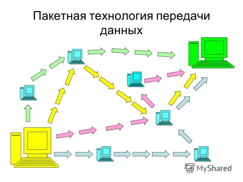 Пакетная технология передачи данных