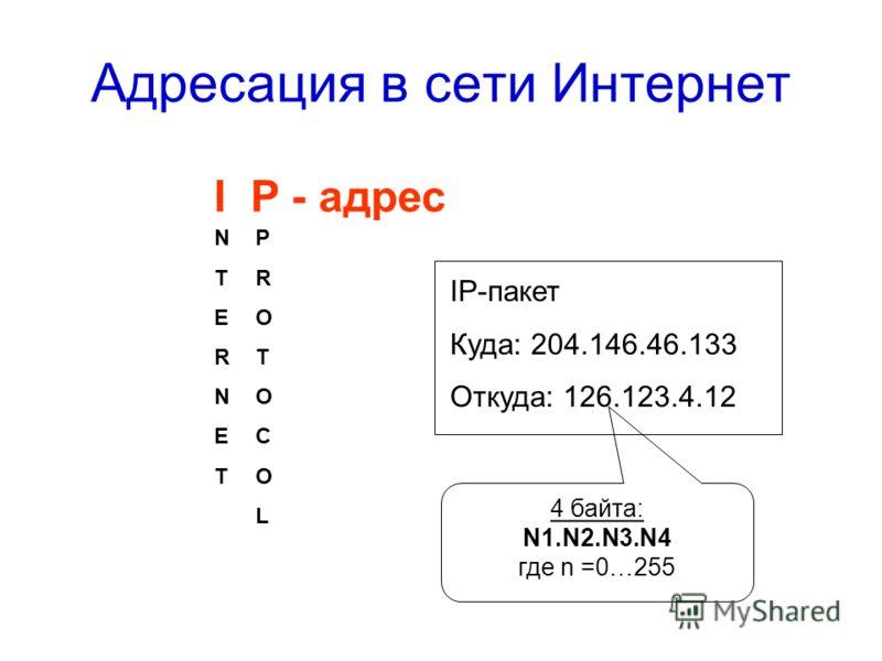 Адресация в сети Интернет I P - адрес NTERNETNTERNET PROTOCOLPROTOCOL IP-пакет Куда: 204.146.46.133 Откуда: 126.123.4.12 4 байта: N1.N2.N3.N4 где n =0…255