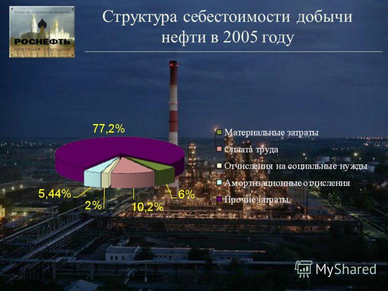 Структура себестоимости добычи нефти в 2005 году
