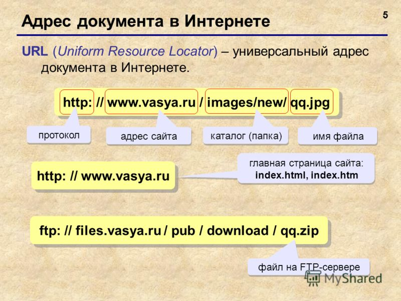 5 Адрес документа в Интернете URL (Uniform Resource Locator) – универсальный адрес документа в Интернете. http: // www.vasya.ru / images/new/ qq.jpg адрес сайта каталог (папка) имя файла http: // www.vasya.ru главная страница сайта: index.html, index