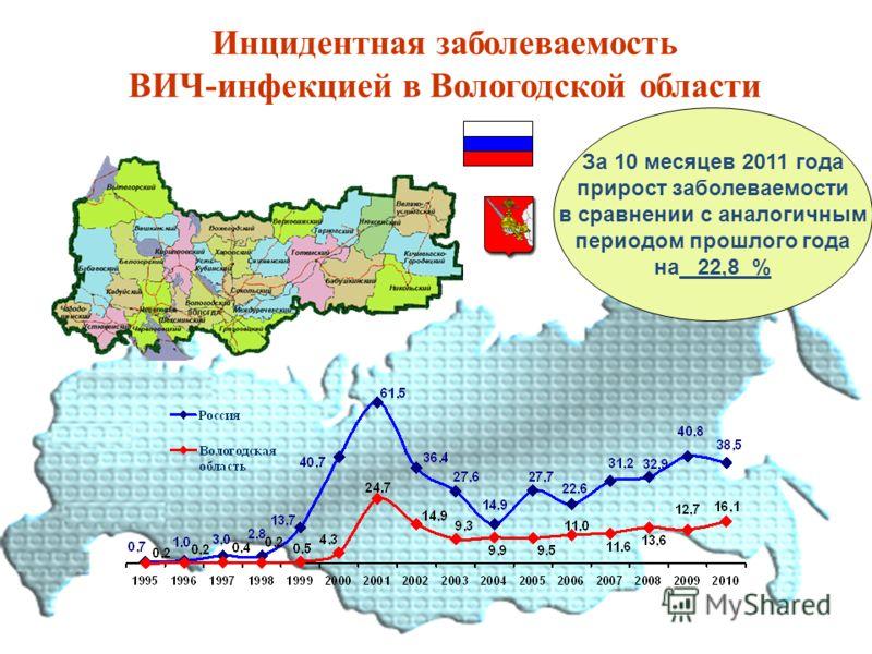 Инцидентная заболеваемость ВИЧ-инфекцией в Вологодской области За 10 месяцев 2011 года прирост заболеваемости в сравнении с аналогичным периодом прошлого года на 22,8 %