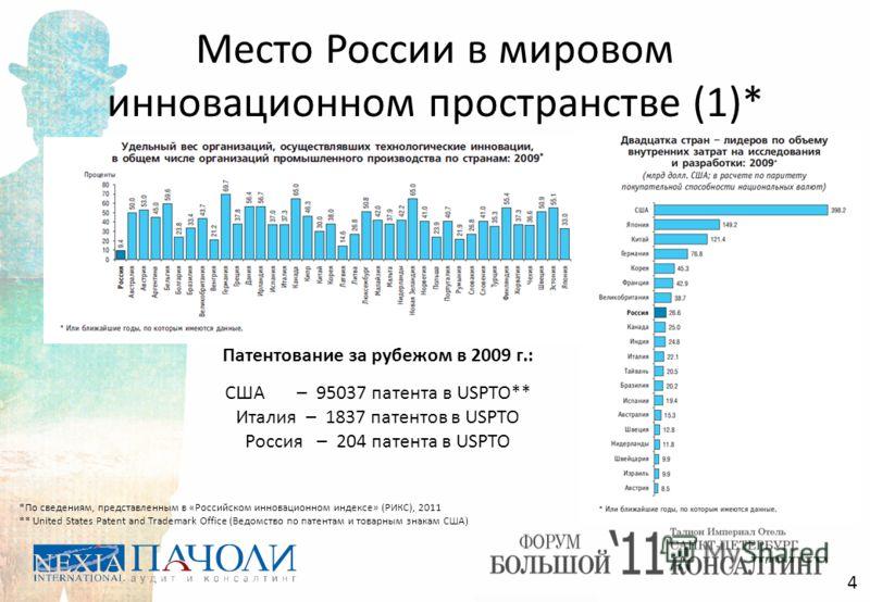 Место России в мировом инновационном пространстве (1)* *По сведениям, представленным в «Российском инновационном индексе» (РИКС), 2011 ** United States Patent and Trademark Office (Ведомство по патентам и товарным знакам США) Патентование за рубежом