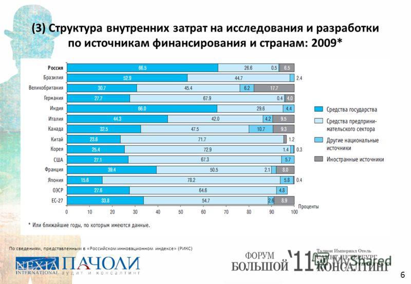 (3) Структура внутренних затрат на исследования и разработки по источникам финансирования и странам: 2009* По сведениям, представленным в «Российском инновационном индексе» (РИКС) 6