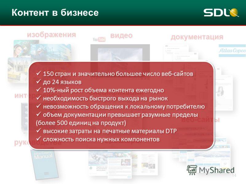 14 Контент в бизнесе изображения спецификации видео веб-сайты документация руководства брошюры интерфейсы 150 стран и значительно большее число веб-сайтов до 24 языков 10%-ный рост объема контента ежегодно необходимость быстрого выхода на рынок невоз