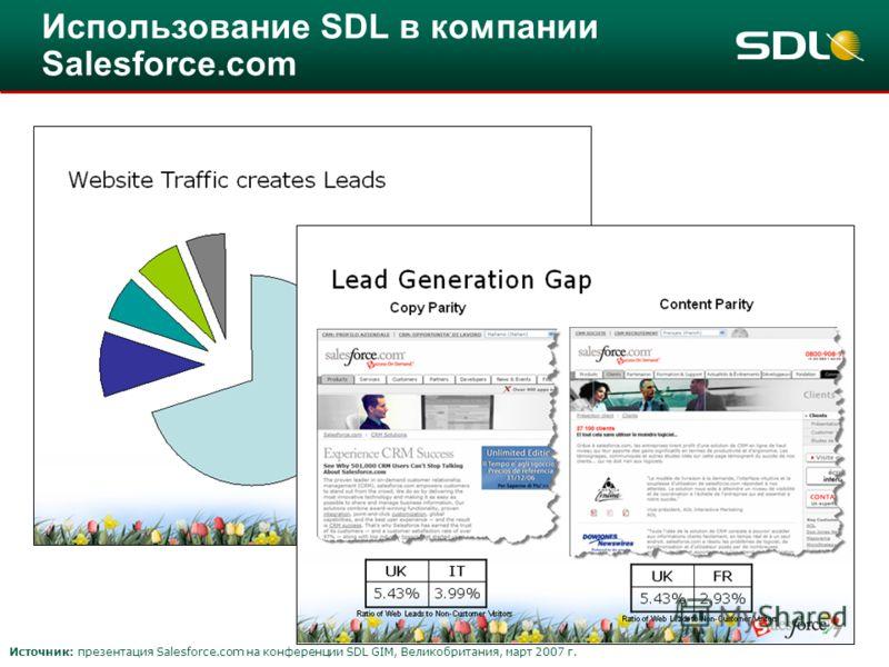 32 Использование SDL в компании Salesforce.com Источник: презентация Salesforce.com на конференции SDL GIM, Великобритания, март 2007 г.