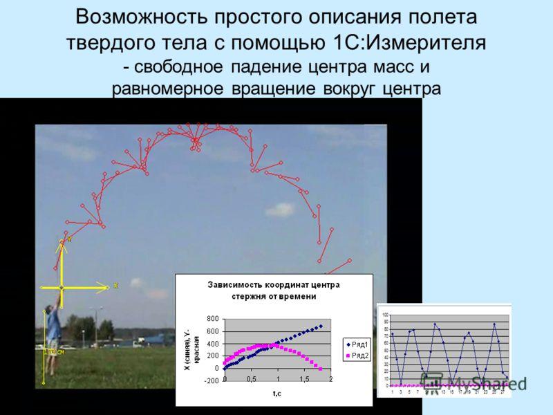 Возможность простого описания полета твердого тела с помощью 1С:Измерителя - свободное падение центра масс и равномерное вращение вокруг центра