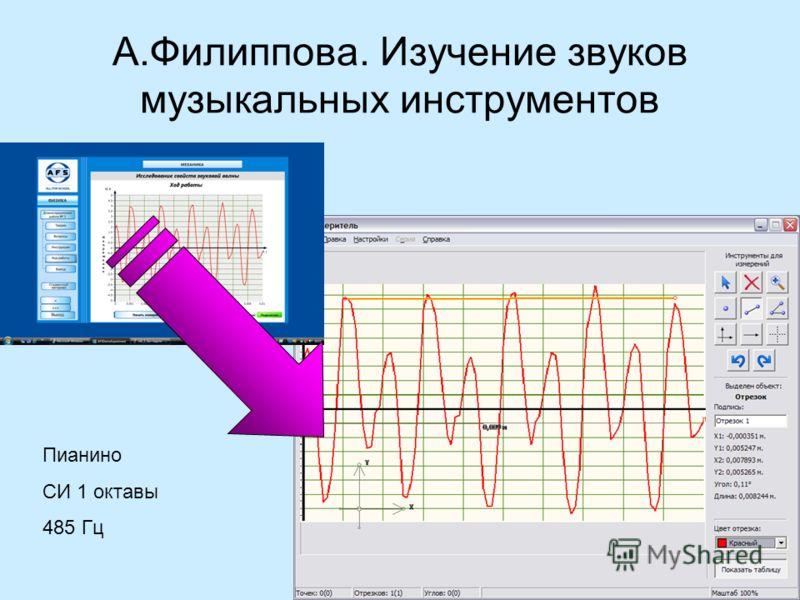 А.Филиппова. Изучение звуков музыкальных инструментов Пианино СИ 1 октавы 485 Гц
