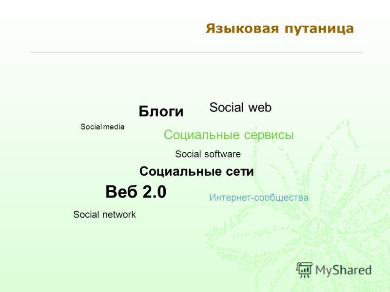 Языковая путаница Social software Social network Social web Social media Социальные сети Интернет-сообщества Веб 2.0 Социальные сервисы Блоги