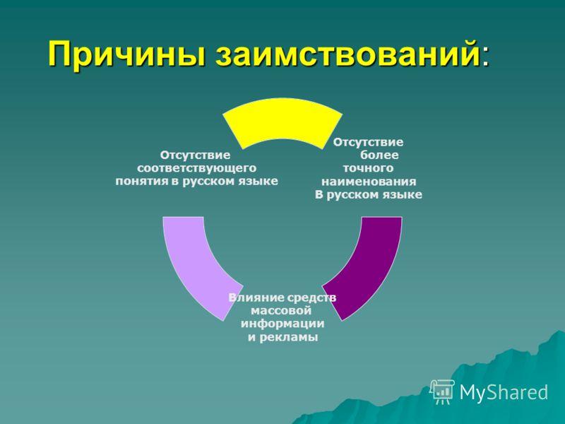 Причины заимствований: Причины заимствований: Отсутствие более точного наименования В русском языке Влияние средств массовой информации и рекламы Отсутствие соответствующего понятия в русском языке