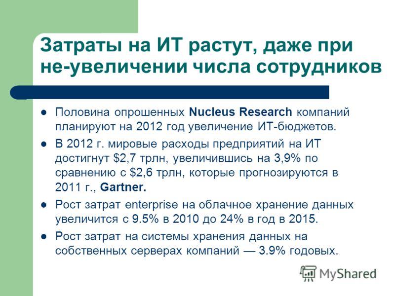 Затраты на ИТ растут, даже при не-увеличении числа сотрудников Половина опрошенных Nucleus Research компаний планируют на 2012 год увеличение ИТ-бюджетов. В 2012 г. мировые расходы предприятий на ИТ достигнут $2,7 трлн, увеличившись на 3,9% по сравне