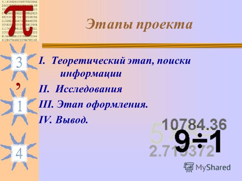 Этапы проекта I. Теоретический этап, поиски информации II. Исследования III. Этап оформления. IV. Вывод.,
