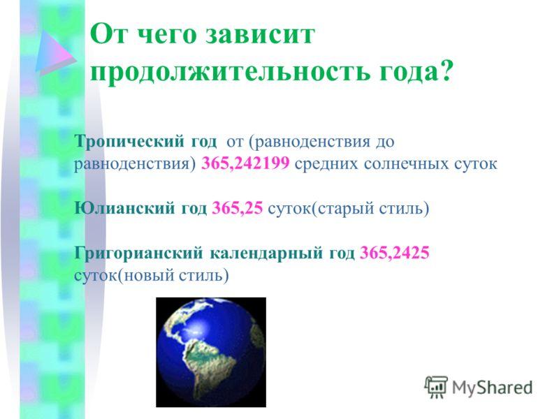 От чего зависит продолжительность года? Тропический год от (равноденствия до равноденствия) 365,242199 средних солнечных суток Юлианский год 365,25 суток(старый стиль) Григорианский календарный год 365,2425 суток(новый стиль)