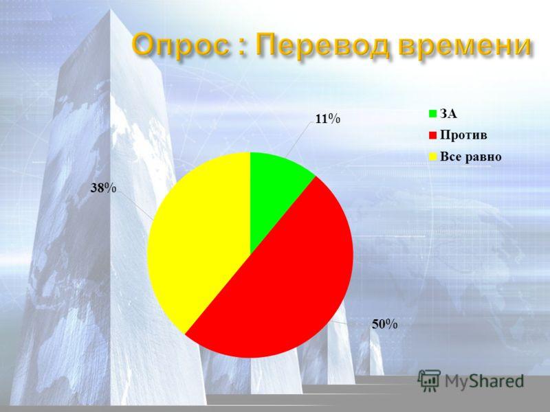 Перевод часов на летнее время в России регулярно вводится с 1981 года, учитывая опыт европейских государств, многие из которых применяют переход на летнее время с 1916 года.