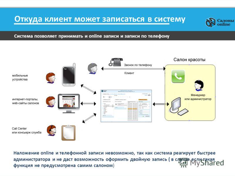 Откуда клиент может записаться в систему Система позволяет принимать и online записи и записи по телефону Наложение online и телефонной записи невозможно, так как система реагирует быстрее администратора и не даст возможность оформить двойную запись