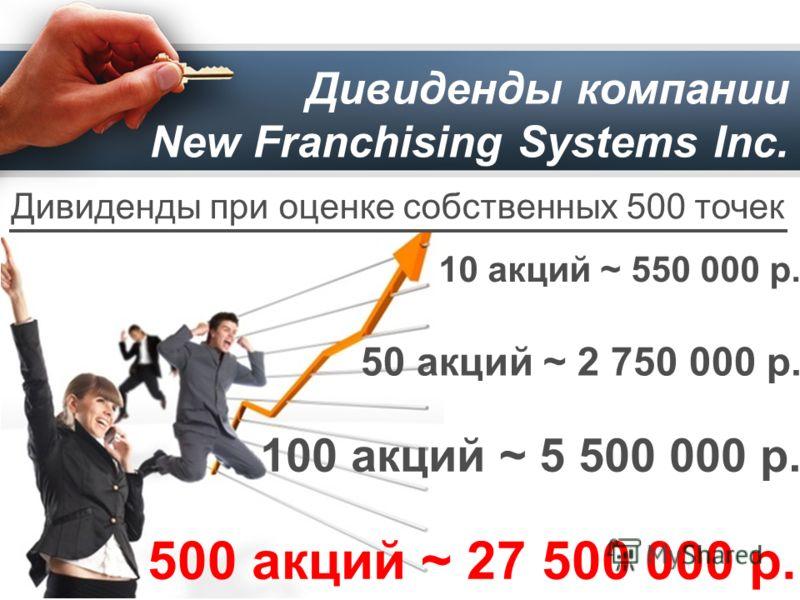 Дивиденды компании New Franchising Systems Inc. Дивиденды при оценке собственных 500 точек 10 акций ~ 550 000 р. 50 акций ~ 2 750 000 р. 100 акций ~ 5 500 000 p. 500 акций ~ 27 500 000 р.