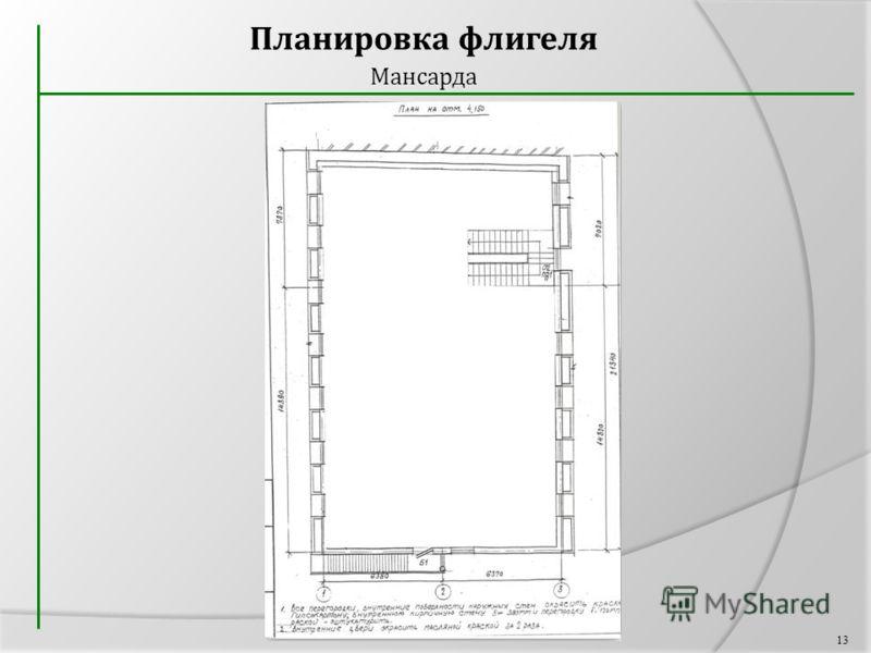 Планировка флигеля Мансарда 13