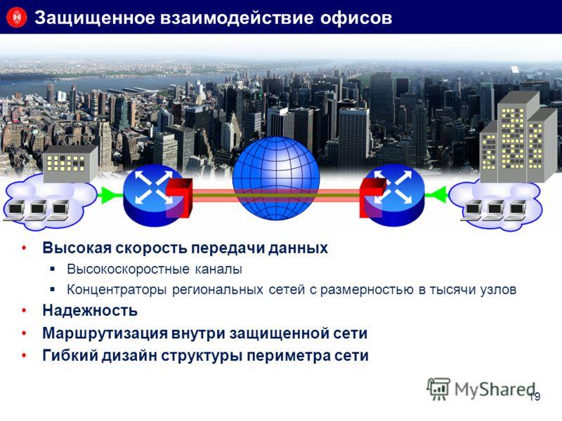 Защищенное взаимодействие офисов Высокая скорость передачи данных Высокоскоростные каналы Концентраторы региональных сетей с размерностью в тысячи узлов Надежность Маршрутизация внутри защищенной сети Гибкий дизайн структуры периметра сети 19