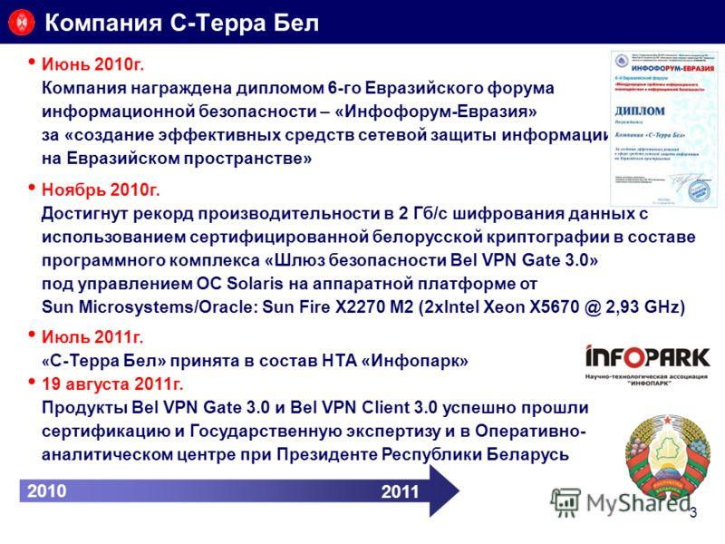 Компания С-Терра Бел Июль 2011г. « С-Терра Бел» принята в состав НТА «Инфопарк» Ноябрь 2010г. Достигнут рекорд производительности в 2 Гб/с шифрования данных с использованием сертифицированной белорусской криптографии в составе программного комплекса