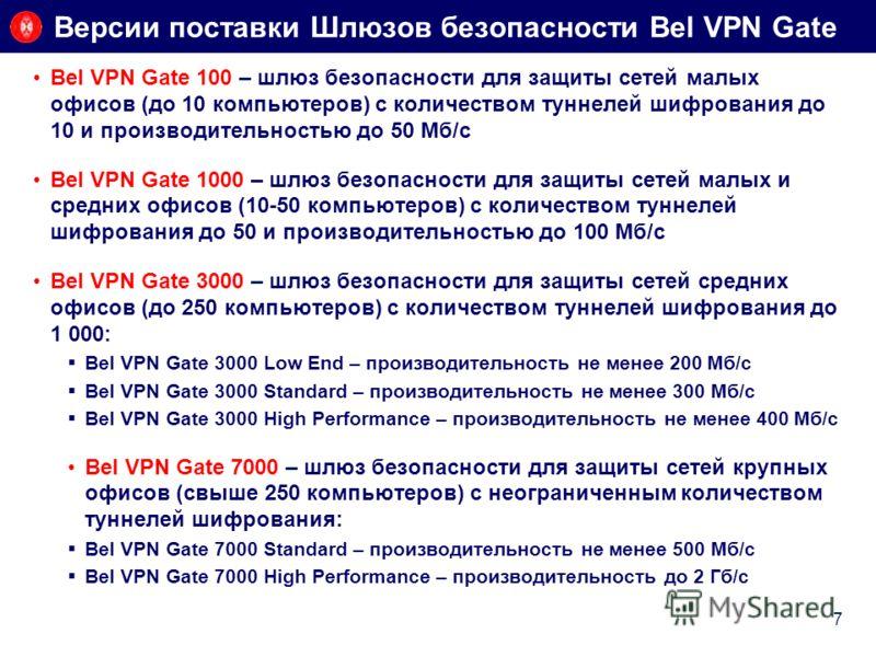 Версии поставки Шлюзов безопасности Bel VPN Gate Bel VPN Gate 100 – шлюз безопасности для защиты сетей малых офисов (до 10 компьютеров) с количеством туннелей шифрования до 10 и производительностью до 50 Мб/с Bel VPN Gate 1000 – шлюз безопасности для
