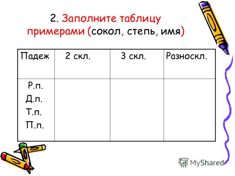 2. Заполните таблицу примерами (сокол, степь, имя) Падеж 2 скл. 3 скл.Разноскл. Р.п. Д.п. Т.п. П.п.