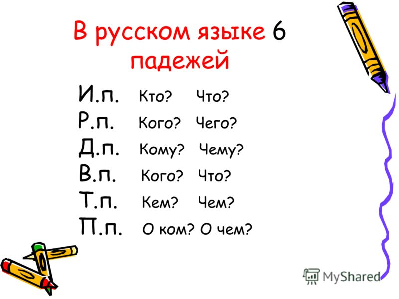 В русском языке 6 падежей И.п. Кто? Что? Р.п. Кого? Чего? Д.п. Кому? Чему? В.п. Кого? Что? Т.п. Кем? Чем? П.п. О ком? О чем?