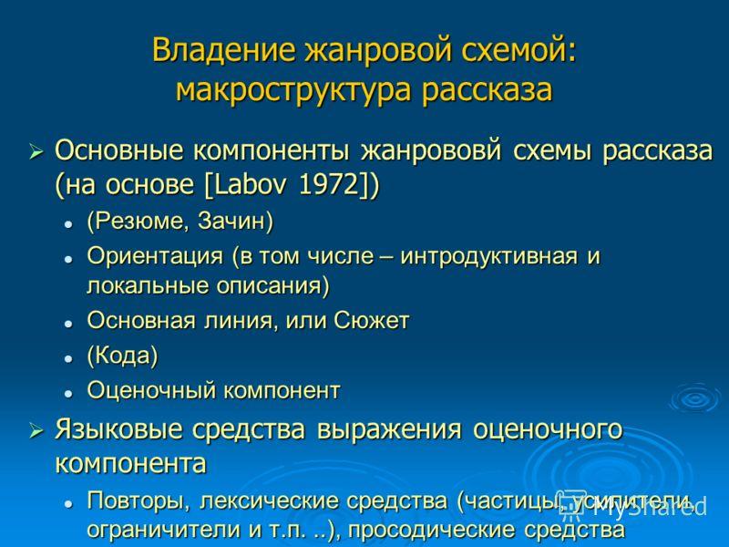 Владение жанровой схемой: макроструктура рассказа Основные компоненты жанрововй схемы рассказа (на основе [Labov 1972]) Основные компоненты жанрововй схемы рассказа (на основе [Labov 1972]) (Резюме, Зачин) (Резюме, Зачин) Ориентация (в том числе – ин