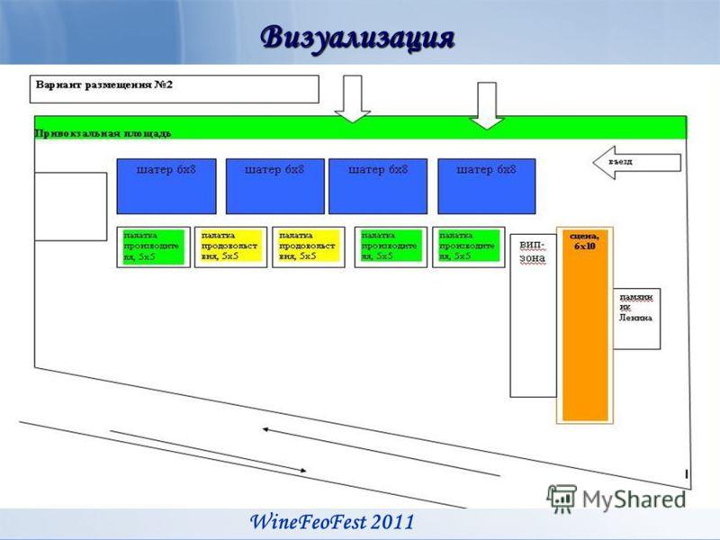Потенциальные спонсоры Визуализация WineFeoFest 2011