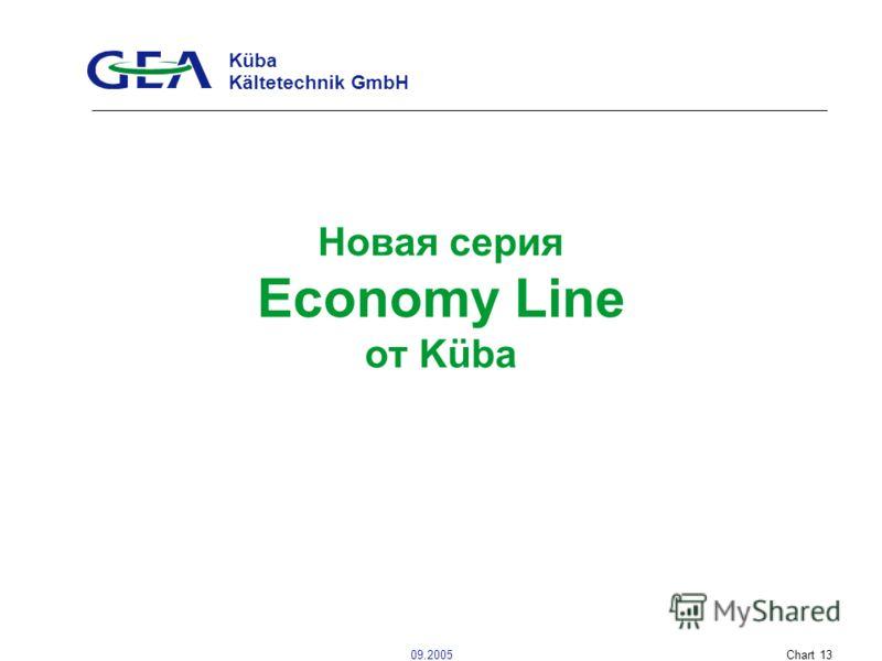 Küba Kältetechnik GmbH 09.2005Chart 13 Новая серия Economy Line от Küba