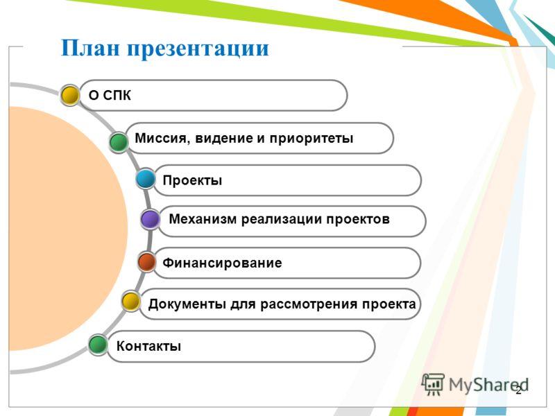 План презентации Финансирование Проекты Миссия, видение и приоритеты О СПК Контакты Документы для рассмотрения проекта 2 Механизм реализации проектов