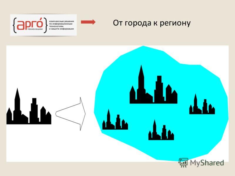 От города к региону