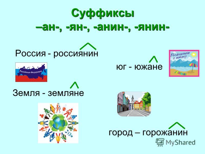 Суффиксы –ан-, -ян-, -анин-, -янин- Россия - россиянин юг - южане Земля - земляне город – горожанин