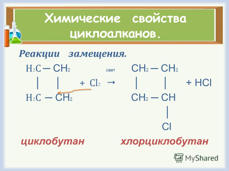 Химические свойства циклоалканов. Реакции замещения. Н 2 С СН 2 свет СН 2 СН 2 + Cl 2 + HCl Н 2 С СН 2 СН 2 СН Cl циклобутан хлорциклобутан