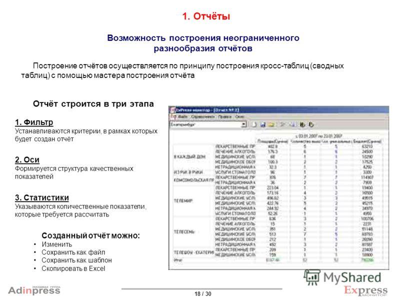 Построение отчётов осуществляется по принципу построения кросс-таблиц (сводных таблиц) с помощью мастера построения отчёта Отчёт строится в три этапа 1. Отчёты 18 / 30 Созданный отчёт можно: Изменить Сохранить как файл Сохранить как шаблон Скопироват