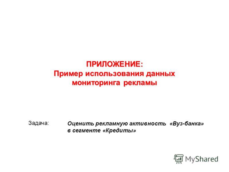 ПРИЛОЖЕНИЕ: Пример использования данных мониторинга рекламы Оценить рекламную активность «Вуз-банка» в сегменте «Кредиты» Задача: