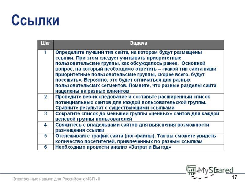 Электронные навыки для Российских МСП - II 17 Ссылки
